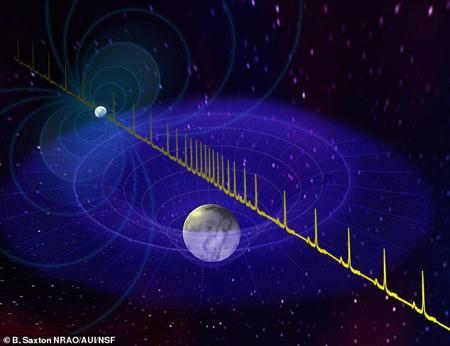بزرگترین ستاره نوترونی جهان شناسایی شد